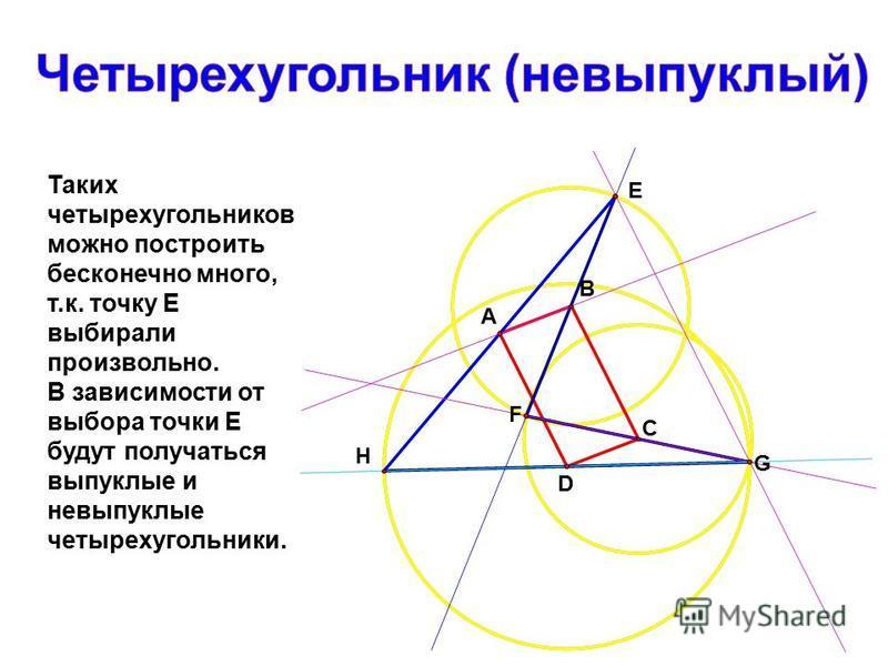 А B C D F E H G Таких четырехугольников можно построить бесконечно много, т.к. точку Е выбирали произвольно. В зависимости от выбора точки Е будут получаться выпуклые и невыпуклые четырехугольники.