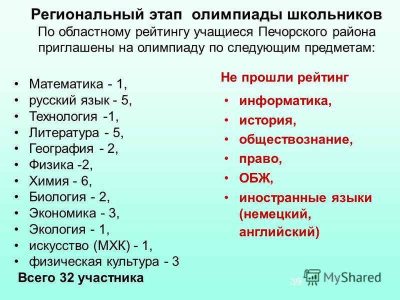 39 Региональный этап олимпиады школьников По областному рейтингу учащиеся Печорского района приглашены на олимпиаду по следующим предметам: Математика - 1, русский язык - 5, Технология -1, Литература - 5, География - 2, Физика -2, Химия - 6, Биология