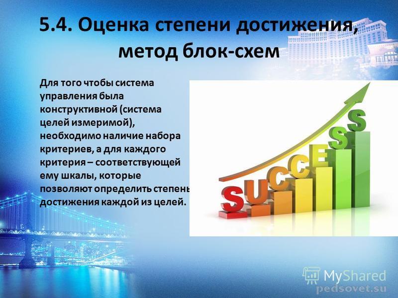 5.4. Оценка степени достижения, метод блок-схем Для того чтобы система управления была конструктивной (система целей измеримой), необходимо наличие набора критериев, а для каждого критерия – соответствующей ему шкалы, которые позволяют определить сте