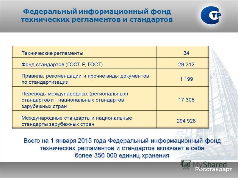 Федеральный информационный фонд технических регламентов и стандартов Всего на 1 января 2015 года Федеральный информационный фонд технических регламентов и стандартов включает в себя более 350 000 единиц хранения
