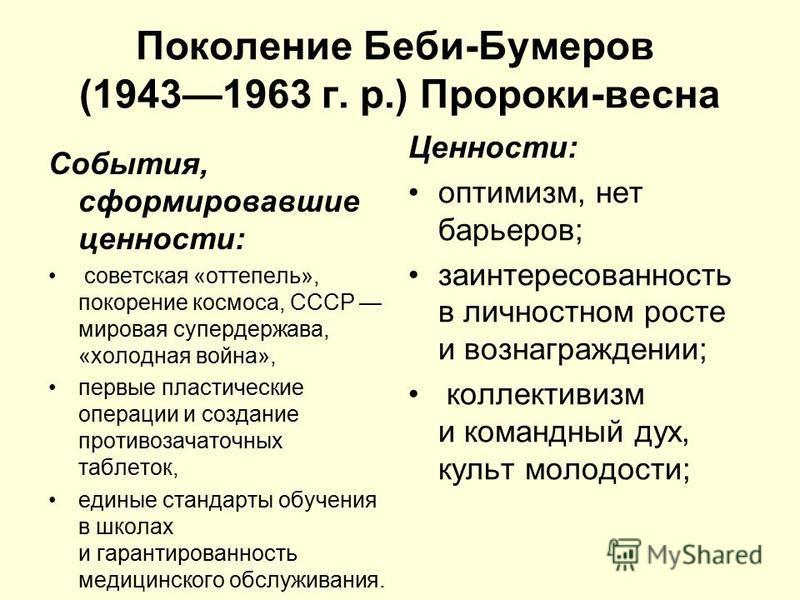 Поколение Беби-Бумеров (19431963 г. р.) Пророки-весна События, сформировавшие ценности: советская «оттепель», покорение космоса, СССР мировая супердержава, «холодная война», первые пластические операции и создание противозачаточных таблеток, единые с