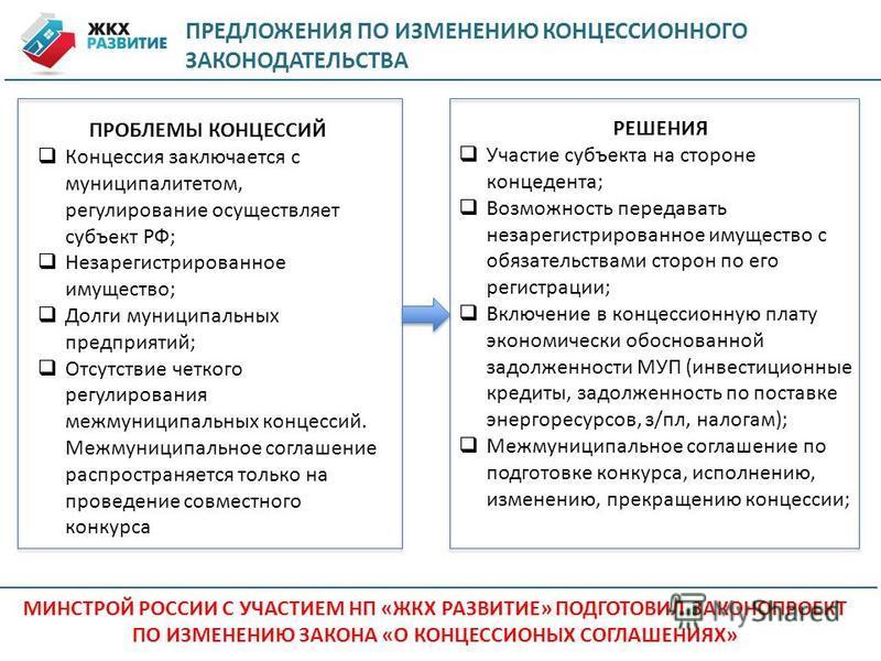 ПРЕДЛОЖЕНИЯ ПО ИЗМЕНЕНИЮ КОНЦЕССИОННОГО ЗАКОНОДАТЕЛЬСТВА ПРОБЛЕМЫ КОНЦЕССИЙ Концессия заключается с муниципалитетом, регулирование осуществляет субъект РФ; Незарегистрированное имущество; Долги муниципальных предприятий; Отсутствие четкого регулирова