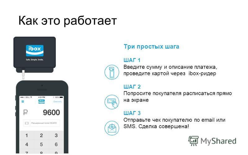 Как это работает Три простых шага ШАГ 1 Введите сумму и описание платежа, проведите картой через ibox-ридер ШАГ 2 Попросите покупателя расписаться прямо на экране ШАГ 3 Отправьте чек покупателю по email или SMS. Сделка совершена!