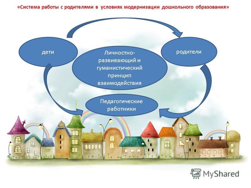 Личностно- развивающий и гуманистический принцип взаимодействия Педагогические работники дети родители