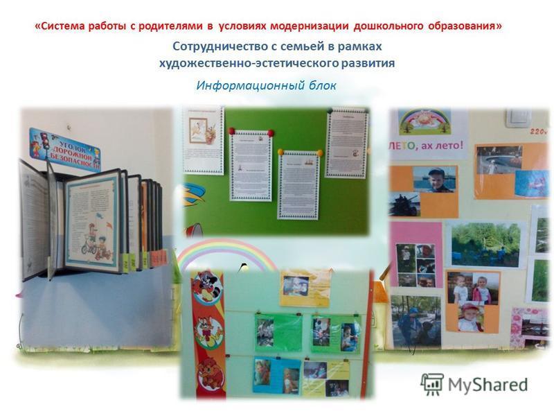 «Система работы с родителями в условиях модернизации дошкольного образования» Сотрудничество с семьей в рамках художественно-эстетического развития Информационный блок