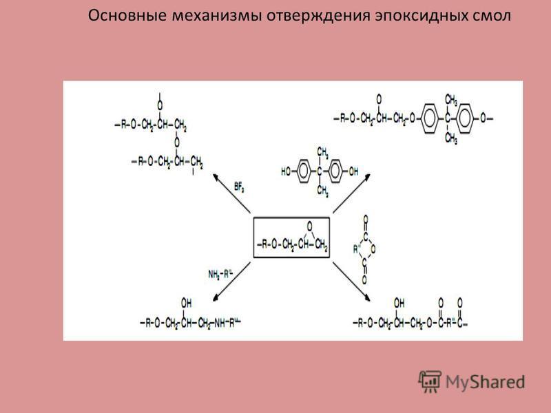 Основные механизмы отверждения эпоксидных смол