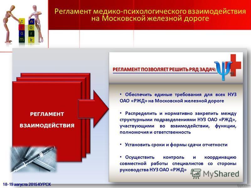 Регламент медико-психологического взаимодействия на Московской железной дороге РЕГЛАМЕНТ ВЗАИМОДЕЙСТВИЯ РЕГЛАМЕНТ ВЗАИМОДЕЙСТВИЯ Обеспечить единые требования для всех НУЗ ОАО «РЖД» на Московской железной дороге Распределить и нормативно закрепить меж