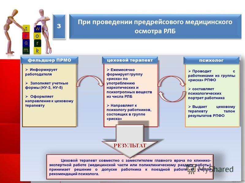 При проведении предрейсового медицинского осмотра РЛБ При проведении предрейсового медицинского осмотра РЛБ 3 3