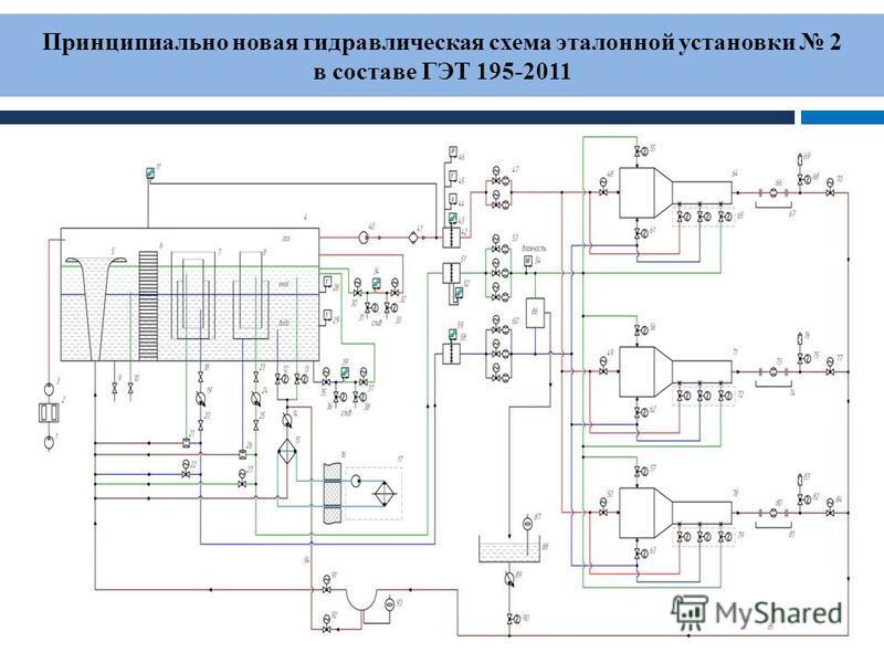 Принципиально новая гидравлическая схема эталонной установки 2 в составе ГЭТ 195-2011