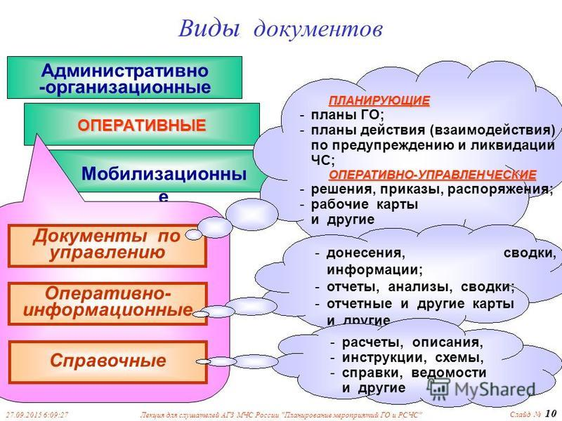 27.09.2015 6:11:02Лекция для слушателей АГЗ МЧС России