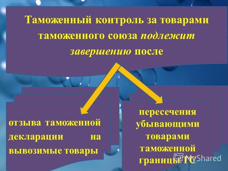 пересечения убывающими товарами таможенной границы ТС отзыва таможенной декларации на вывозимые товары Таможенный контроль за товарами таможенного союза подлежит завершению после