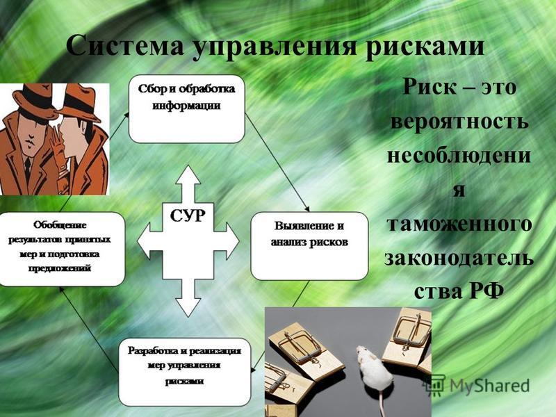 Система управления рисками Риск – это вероятность несоблюдения таможенного законодательства РФ