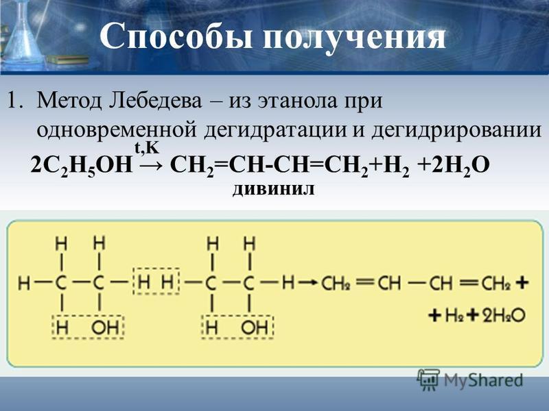 Способы получения 1. Метод Лебедева – из этанола при одновременной дегидратации и дегидрировании 2С 2 Н 5 ОН СН 2 =СН-СН=СН 2 +Н 2 +2Н 2 О t,K дивинил