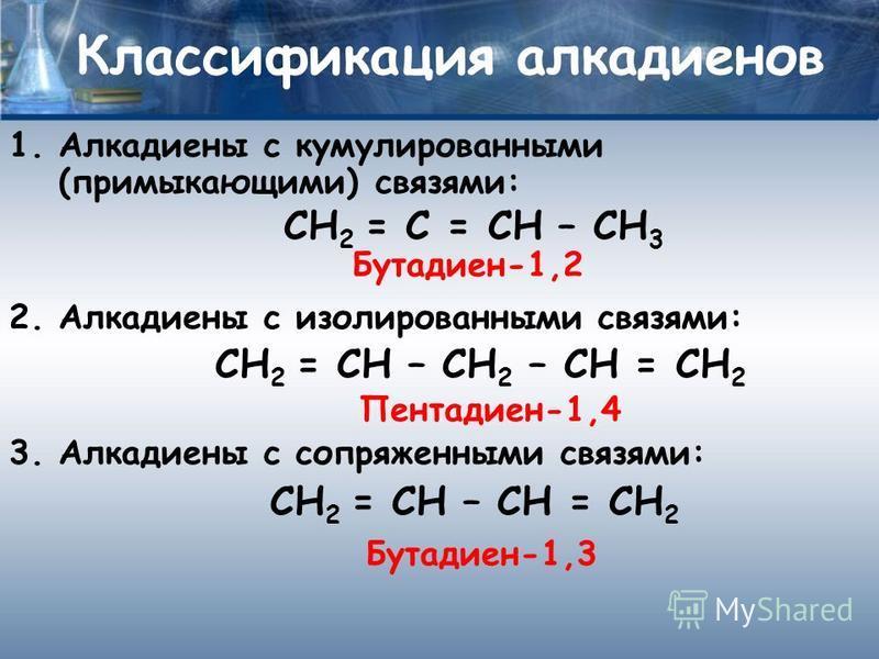 Классификация алкадиенов 1. Алкадиены с кумулированными (примыкающими) связями: 2. Алкадиены с изолированными связями: 3. Алкадиены с сопряженными связями: СН 2 = С = СН – СН 3 СН 2 = СН – СН 2 – СН = СН 2 СН 2 = СН – СН = СН 2 Бутадиен-1,2 Пентадиен