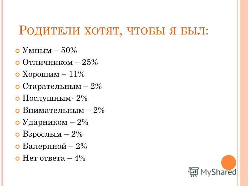 Р ОДИТЕЛИ ХОТЯТ, ЧТОБЫ Я БЫЛ : Умным – 50% Отличником – 25% Хорошим – 11% Старательным – 2% Послушным- 2% Внимательным – 2% Ударником – 2% Взрослым – 2% Балериной – 2% Нет ответа – 4%