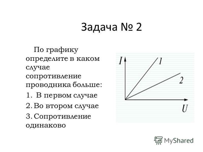 Закрепление материала: графические задачи Задача 1 По графику определите сопротивление проводника.