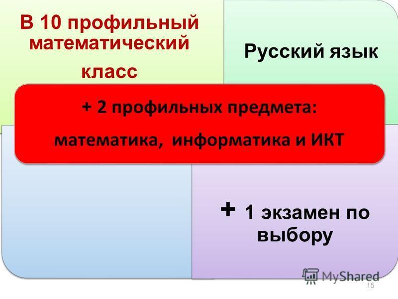 В 10 профильный математический класс Русский язык + 1 экзамен по выбору + 2 профильных предмета: математика, информатика и ИКТ 15