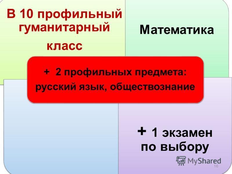 В 10 профильный гуманистарный класс Математика + 1 экзамен по выбору + 2 профильных предмета: русский язык, обществознание 16