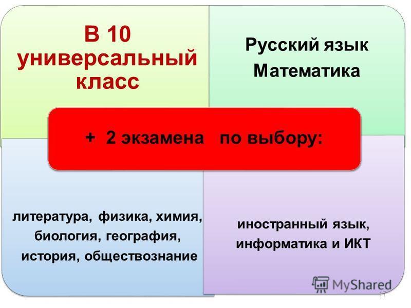 В 10 универсальный класс Русский язык Математика литература, физика, химия, биология, география, история, обществознание иностранный язык, информатика и ИКТ + 2 экзамена по выбору: 17