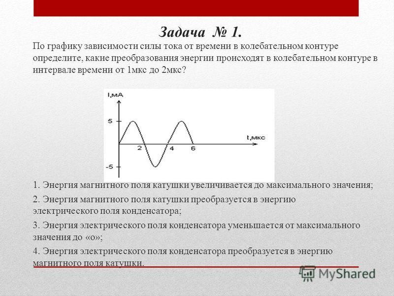 Задача 1. По графику зависимости силы тока от времени в колебательном контуре определите, какие преобразования энергии происходят в колебательном контуре в интервале времени от 1 мкс до 2 мкс? 1. Энергия магнитного поля катушки увеличивается до макси