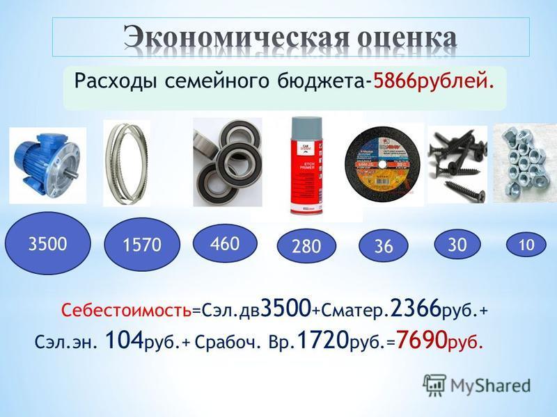 Расходы семейного бюджета-5866 рублей. Себестоимость=Сэл.дв 3500 +Сматер. 2366 руб.+ Сэл.эн. 104 руб.+ Срабоч. Вр. 1720 руб.= 7690 руб. 15 460 36 280 1570 30 10 3500