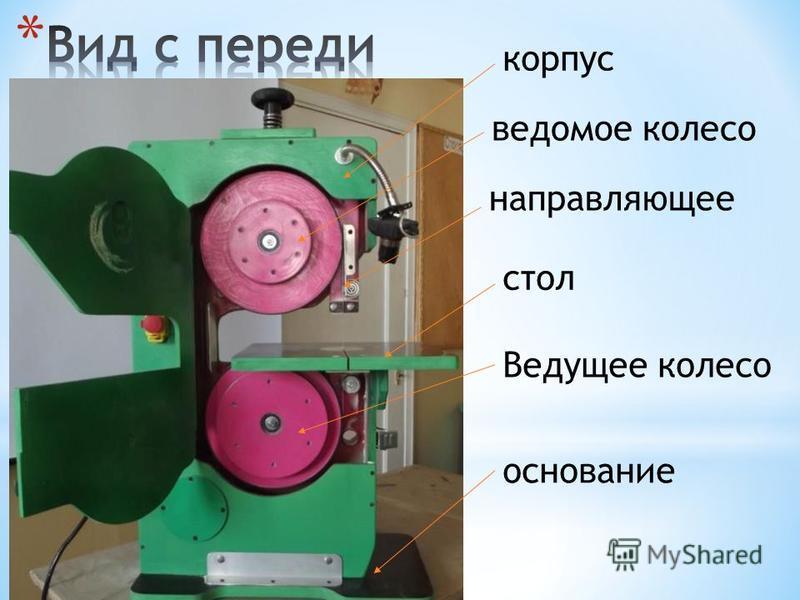 корпус ведомое колесо направляющее стол Ведущее колесо основание
