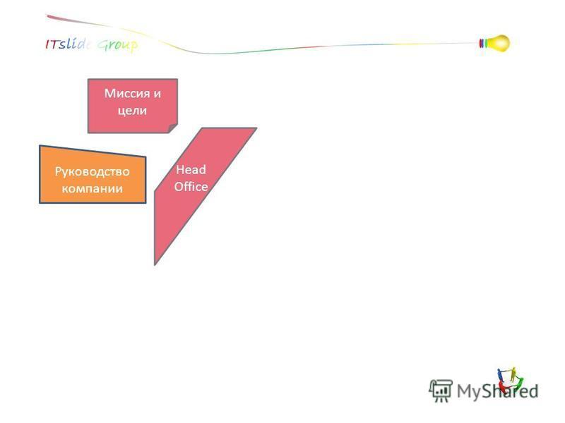Миссия и цели Руководство компании Head Office