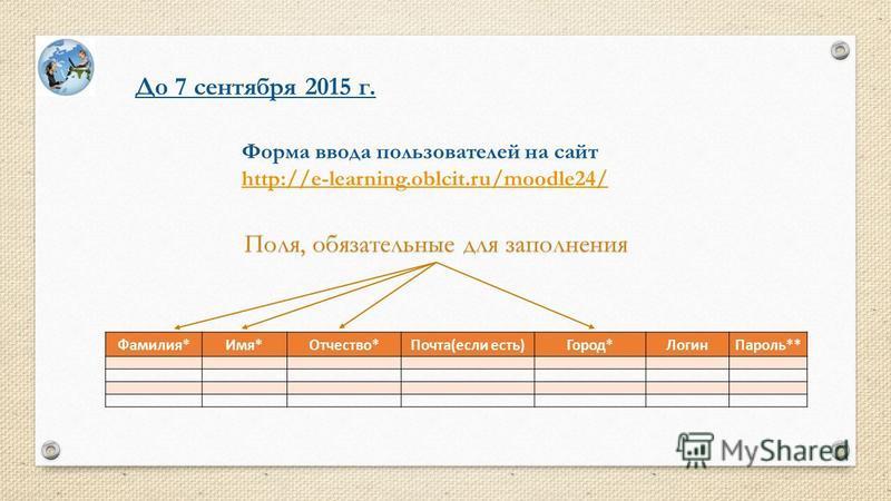 До 7 сентября 2015 г. Фамилия*Имя*Отчество*Почта(если есть)Город*Логин Пароль** Поля, обязательные для заполнения Форма ввода пользователей на сайт http://e-learning.oblcit.ru/moodle24/ http://e-learning.oblcit.ru/moodle24/