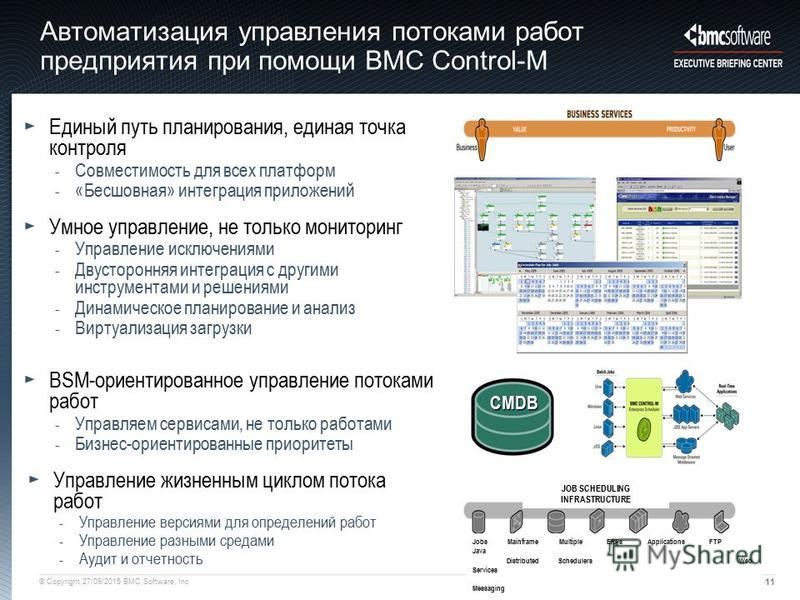 © Copyright 27/09/2015 BMC Software, Inc 11 JOB SCHEDULING INFRASTRUCTURE Jobs Mainframe Multiple ERPs Applications FTP Java Distributed Schedulers Web Services Messaging CMDB Автоматизация управления потоками работ предприятия при помощи BMC Control