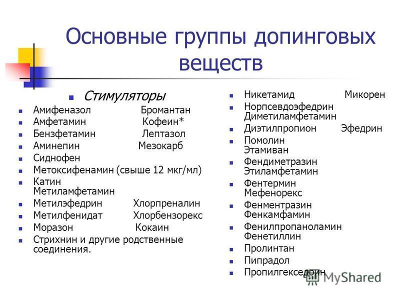 Основные группы допинговых веществ Стимуляторы Амифеназол Бромантан Амфетамин Кофеин* Бензфетамин Лептазол Аминепин Мезокарб Сиднофен Метоксифенамин (свыше 12 мкг/мл) Катин Метиламфетамин Метилэфедрин Хлорпреналин Метилфенидат Хлорбензорекс Моразон К
