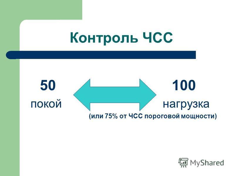 Контроль ЧСС 50 100 покой нагрузка (или 75% от ЧСС пороговой мощности)