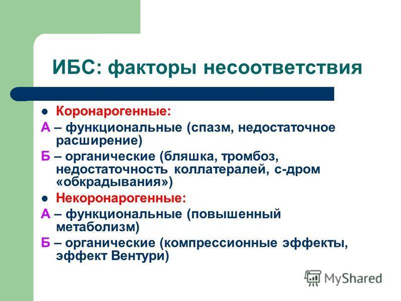 ИБС: факторы несоответствия Коронарогенные: А – функциональные (спазм, недостаточное расширение) Б – органические (бляшка, тромбоз, недостаточность коллатералей, с-дром «обкрадывания») Некоронарогенные: А – функциональные (повышенный метаболизм) Б –