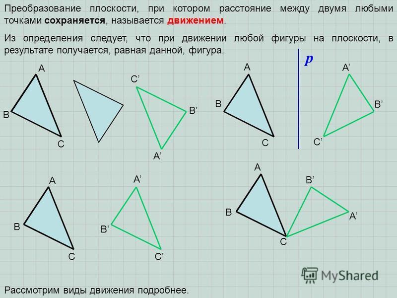 движением Преобразование плоскости, при котором расстояние между двумя любыми точками сохраняется, называется движением. Из определения следует, что при движении любой фигуры на плоскости, в результате получается, равная данной, фигура. O A B C A B C