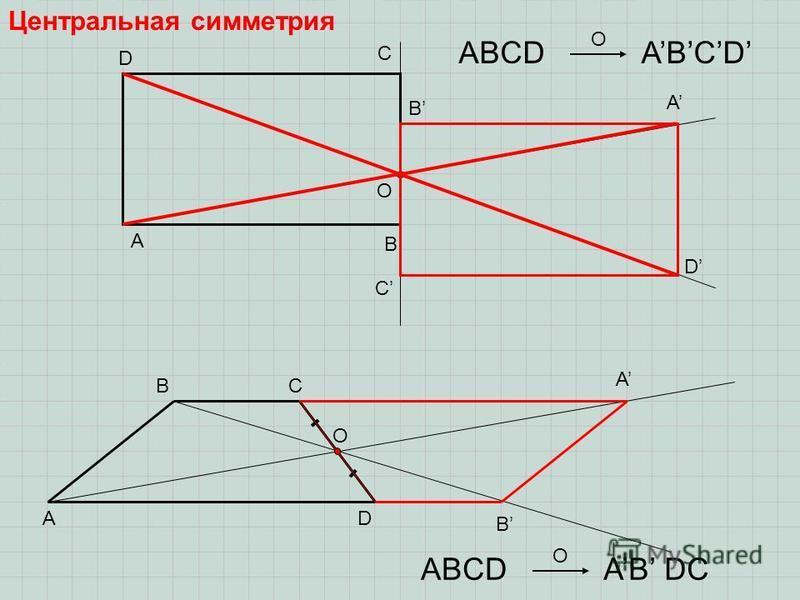 A B C D A B C D O A BC D A B O ABCD O AB DC O Центральная симметрия