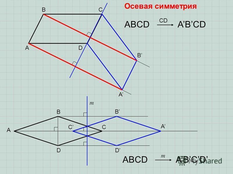 A BC D A B ABCD CD m A B C D A B C D ABCD m Осевая симметрия