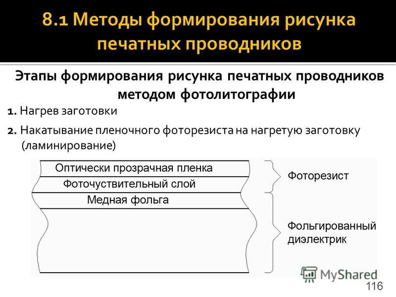 Этапы формирования рисунка печатных проводников методом фотолитографии 1. Нагрев заготовки 2. Накатывание пленочного фоторезиста на нагретую заготовку (ламинирование) 116