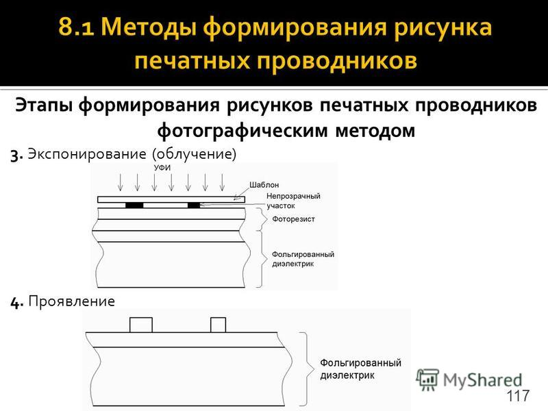 Этапы формирования рисунков печатных проводников фотографическим методом 3. Экспонирование (облучение) 4. Проявление 117