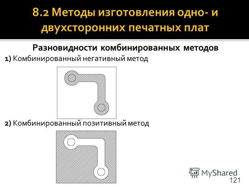Разновидности комбинированных методов 1) Комбинированный негативный метод 2) Комбинированный позитивный метод 121