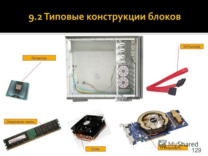 129 Оперативная память Процессор Cooler Видеокарта SATAшлейф