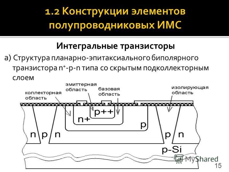 Интегральные транзисторы а) Структура планарно-эпитаксиального биполярного транзистора n + -p-n типа со скрытым под коллекторным слоем 15