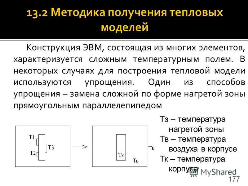 Конструкция ЭВМ, состоящая из многих элементов, характеризуется сложным температурным полем. В некоторых случаях для построения тепловой модели используются упрощения. Один из способов упрощения – замена сложной по форме нагретой зоны прямоугольным п