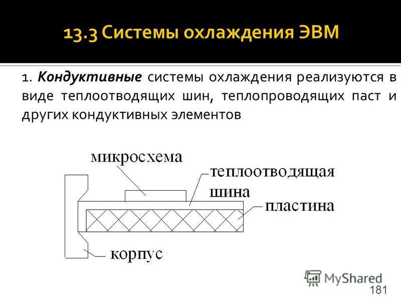 1. Кондуктивные системы охлаждения реализуются в виде теплоотводящих шин, теплопроводящих паст и других кондуктивных элементов 181