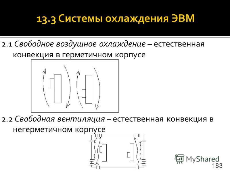 2.1 Свободное воздушное охлаждение – естественная конвекция в герметичном корпусе 2.2 Свободная вентиляция – естественная конвекция в негерметичном корпусе 183