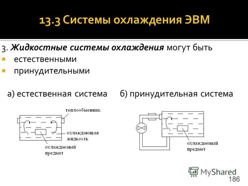 3. Жидкостные системы охлаждения могут быть естественными принудительными а) естественная система б) принудительная система 186