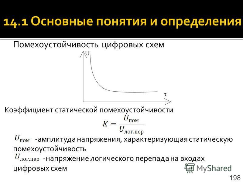 Помехоустойчивость цифровых схем Коэффициент статической помехоустойчивости -амплитуда напряжения, характеризующая статическую помехоустойчивость -напряжение логического перепада на входах цифровых схем 198