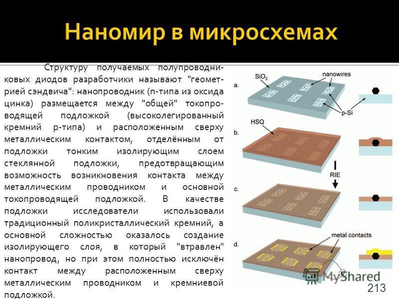 213 Структуру получаемых полупроводни- ковых диодов разработчики называют