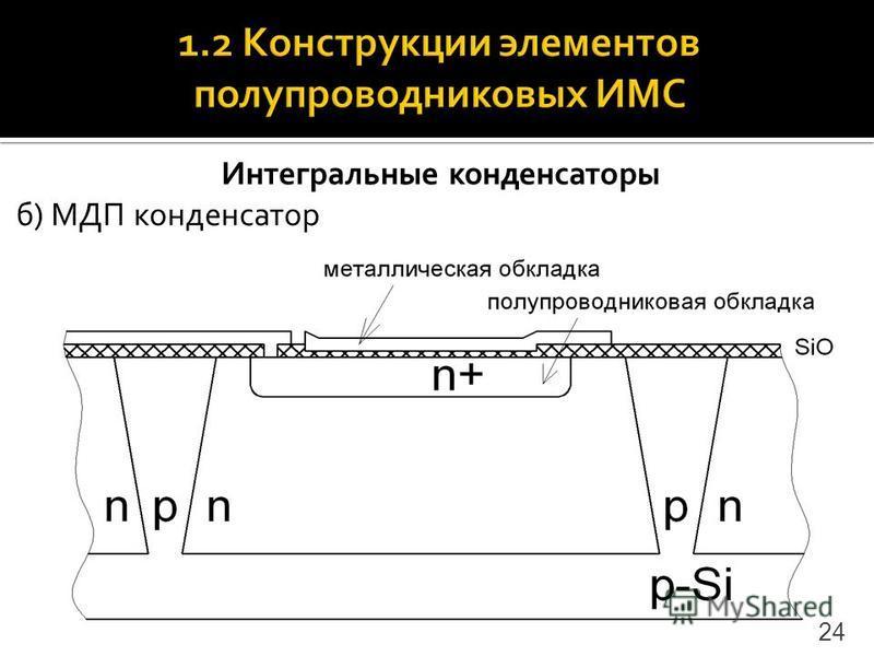 Интегральные конденсаторы б) МДП конденсатор 24