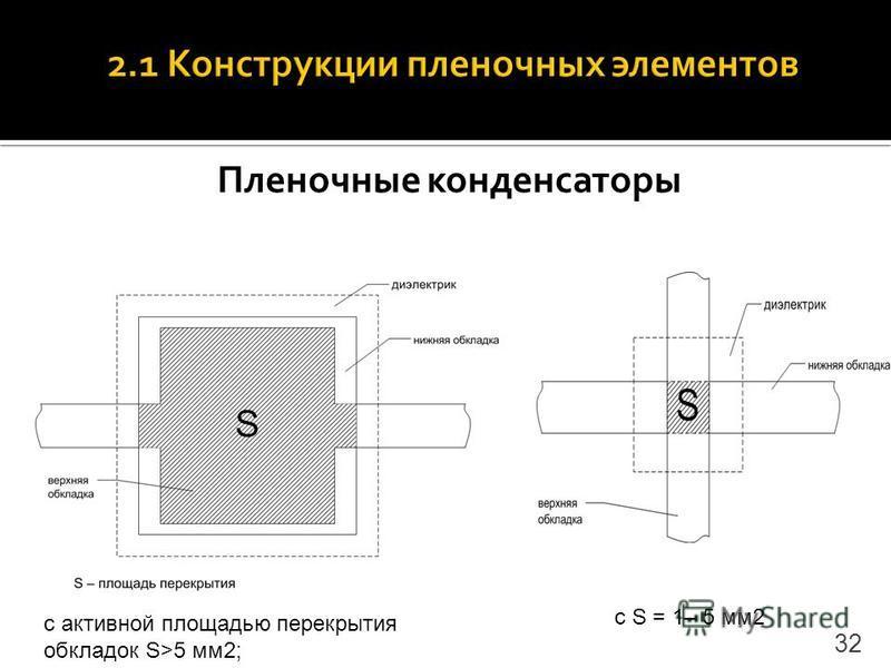 Пленочные конденсаторы 32 с активной площадью перекрытия обкладок S>5 мм 2; с S = 1– 5 мм 2