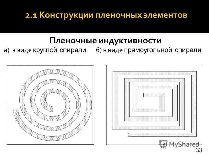 33 Пленочные индуктивности а) в виде круглой спирали б) в виде прямоугольной спирали
