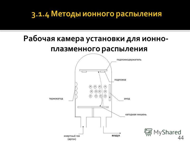 Рабочая камера установки для ионно- плазменного распыления 44